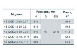 Скважинный насос Sprut 4S QGD 1.2-45-0.28 купить