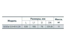 Скважинный насос Sprut QGDa 0.8-40-0.28 цена