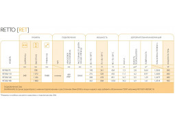 Instal Projekt Retto 540x1072 описание