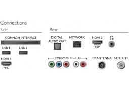 Телевизор Philips 32PFS5823 - Интернет-магазин Denika