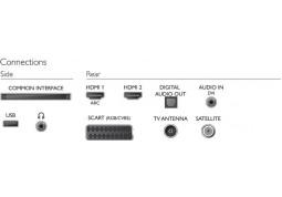 Телевизор Philips 32PFT5603 отзывы