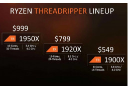 Процессор AMD Ryzen Threadripper 2 недорого