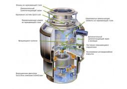 Измельчитель отходов STATUS Premium 300 цена