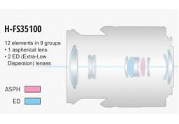 Panasonic H-FS35100 35-100mm f/4.0-5.6 ASPH описание